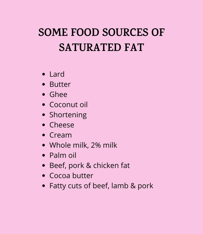 dietary fat food list showing sources of saturated dietary fats