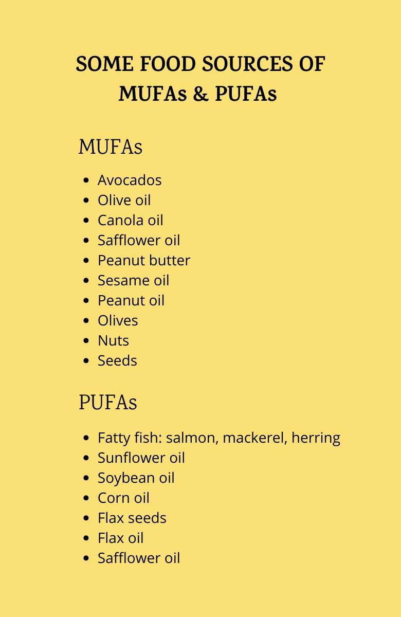 dietary fat food list showing sources of MUFAs and PUFAs