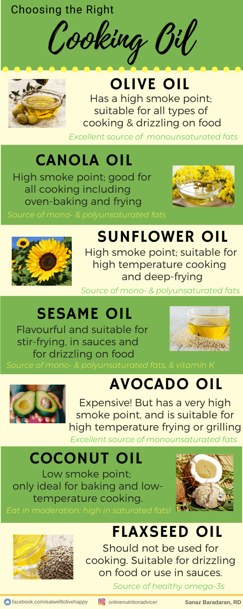 how to choose heart healthy cooking oils infographic