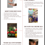 Food Safety Guidelines for Grocery shopping infographic