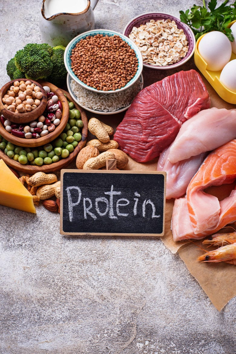Healthy grocery shopping foods high in protein. Meat, fish, dairy products, nuts and beans