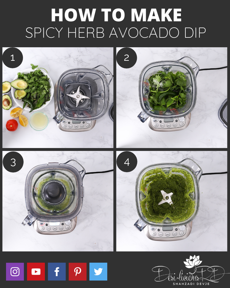 step by step preparation shots of avocado dip made in a blender