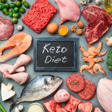 Keto diet concept. Raw ingredients for low carb diet - meat, poultry, fish, seafood, eggs, beef bones for bone broth and words Keto Diet on gray stone background. Top view or flat lay.