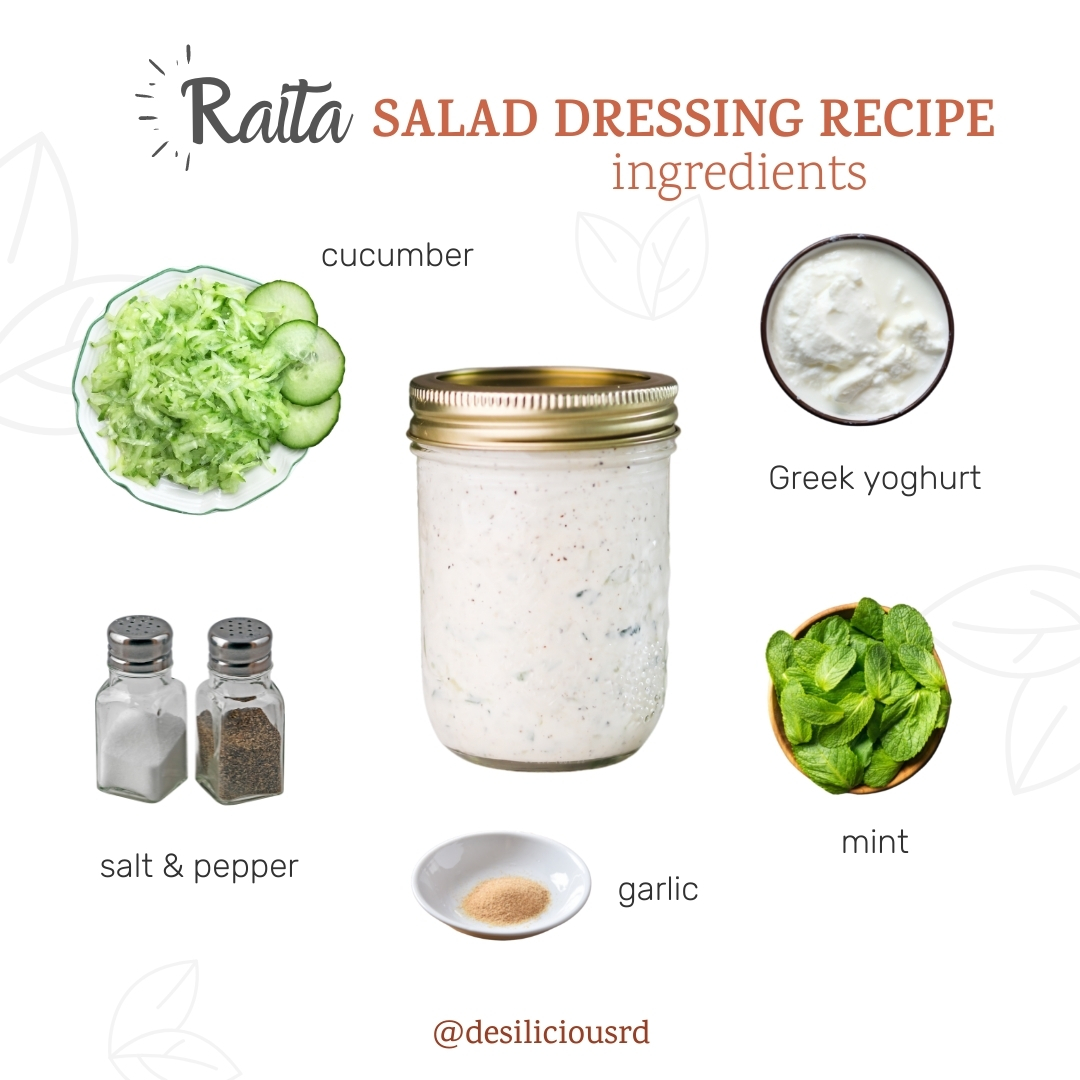 graphic showing raita in a mason jar with its respective ingredients all around with accompanying labels