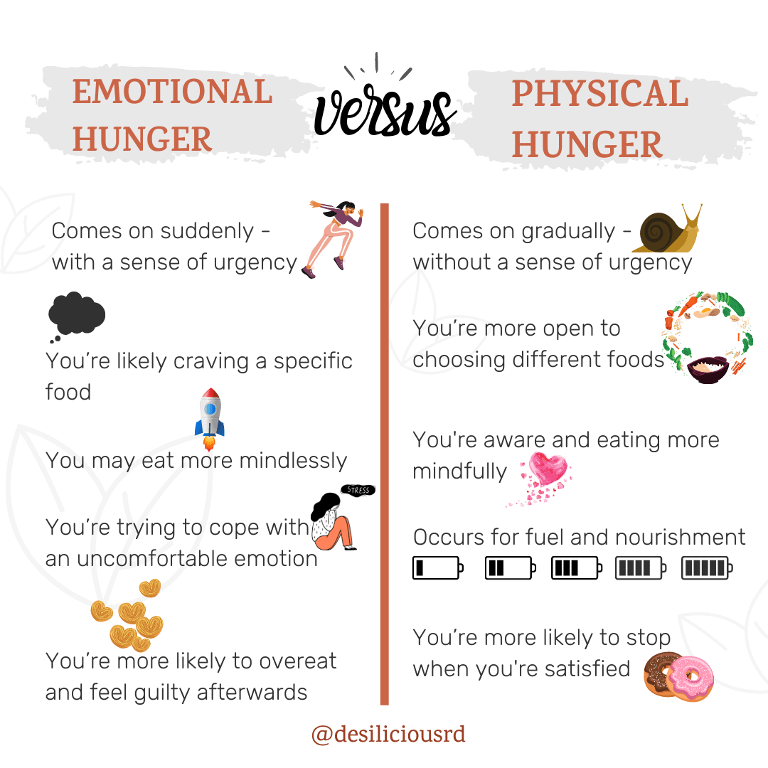 infographic showing the difference between emotional hunger and physical hunger