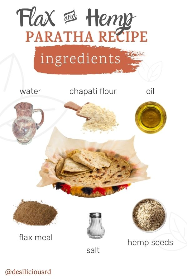 Graphic showing images of the ingredients needed to make flax and hemp paratha at home