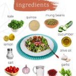graphic showing ingredients needed to make kale and quinoa salad